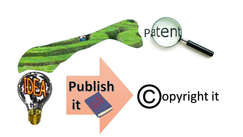 publish-it-diagram